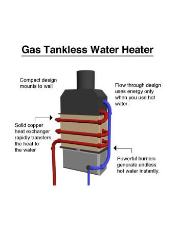 tankless water heater in New Canaan, Connecticut